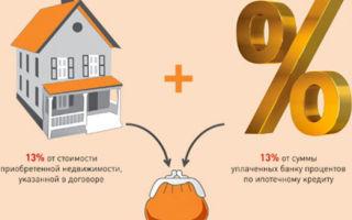 Как получить имущественный налоговый вычет по процентам по ипотечному кредиту?