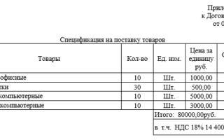 Контракты. бланки, примеры, образцы контрактов 2020 года