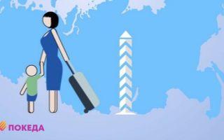 Требуется ли согласие на выезд ребенка за границу от родителя, лишенного родительских прав?