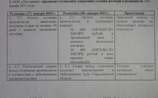 Акт разногласий к договору. образец и бланк для скачивания 2020 года