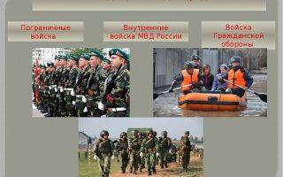 Определение места прохождения воинской службы и рода войск