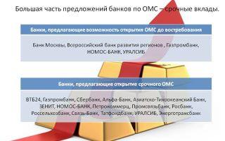 Каковы особенности размещения средств на обезличенных металлических счетах?