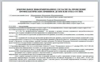Права пациента при отказе от вакцинации (прививки)