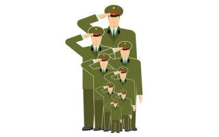Какие существуют надбавки к военной пенсии и случаи ее повышения?