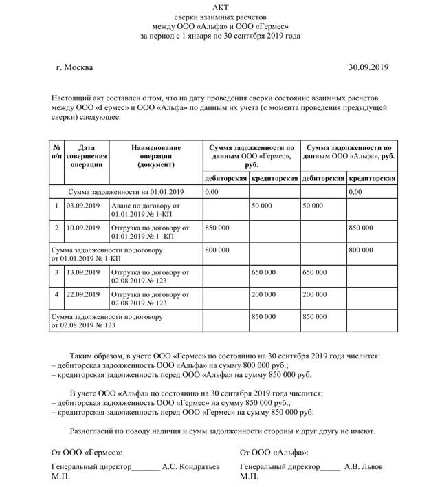 Соглашение о зачете взаимных требований. Образец заполнения и бланк 2020 года
