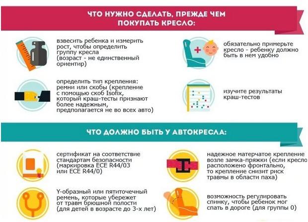 Ответственность за перевозку детей без детского кресла