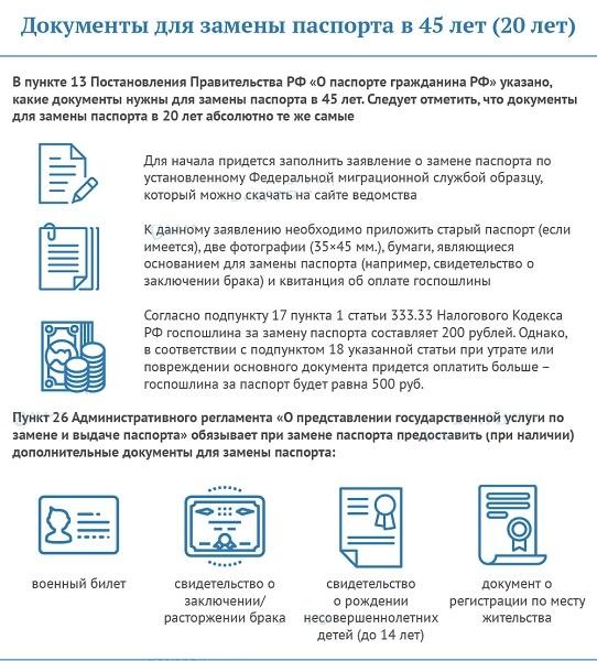 Как заменить паспорт гражданина РФ?