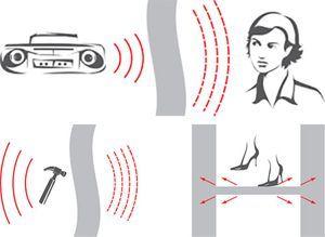 Что делать, если в результате ремонта соседи нарушили шумоизоляцию пола?