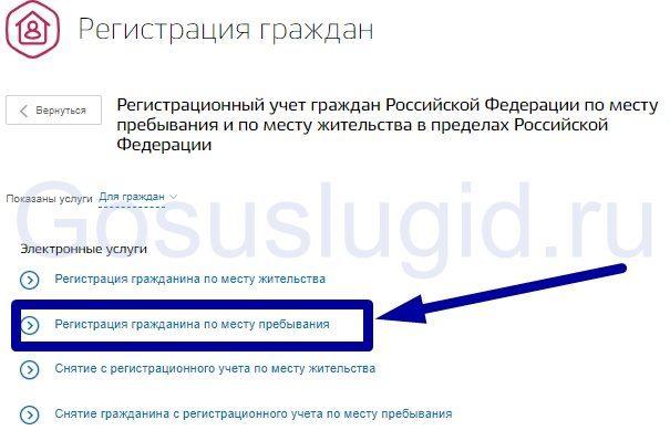 Как гражданину РФ зарегистрироваться по месту пребывания?