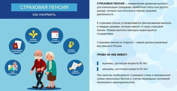 Как оформить страховую пенсию по старости лицам, не являющимся гражданами РФ?