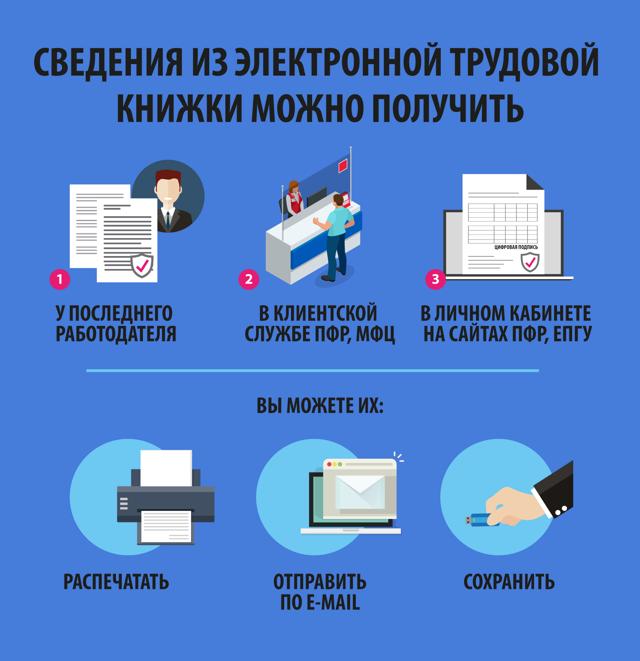 Уведомление о получении трудовой книжки. Образец и бланк 2020 года