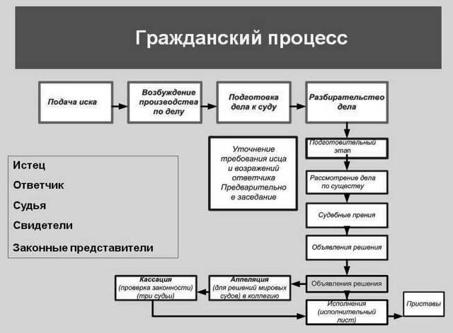 Ходатайство о привлечении соответчика. Образец и бланк 2020 года