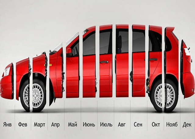 Договор купли-продажи автомобиля с рассрочкой платежа. Образец заполнения и бланк 2020 года
