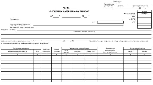 Акт на списание материалов. Образец заполнения и бланк 2020 года