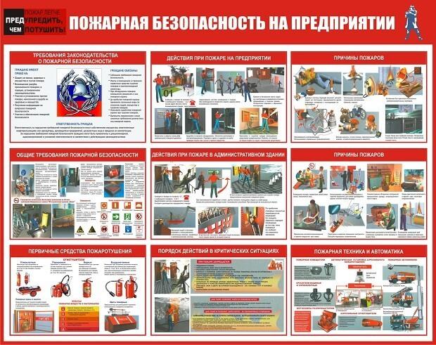 Инструкция по пожарной безопасности. Образец и бланк 2020 года