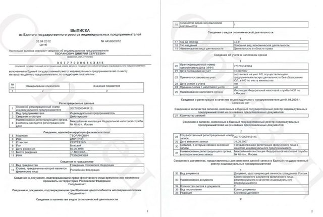 Запрос на выписку из ЕГРЮЛ. Образец и бланк для скачивания 2020 года
