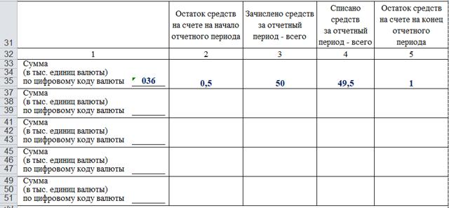 Как предоставляется информация о счетах (вкладах) в банке за пределами РФ?