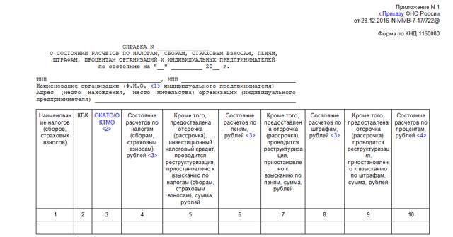 Запросы. Бланки и образцы запросов для скачивания 2020 года