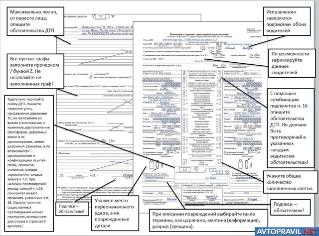 Объяснение о ДТП. Образец заполнения и бланк 2020 года