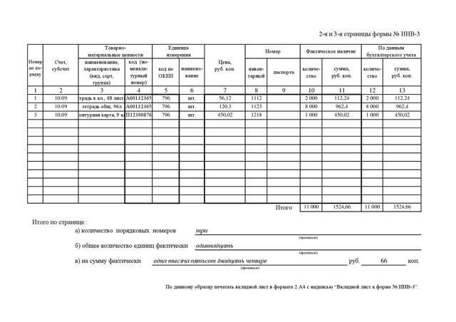 Акт описи имущества. Образец заполнения и бланк 2020 года