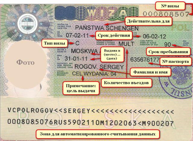 Получение туристической шенгенской визы
